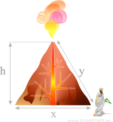 pitagoras volcan kerkis ejercicio matematicas