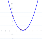 parabola-01