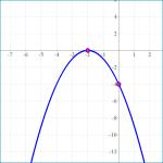 parabola-02