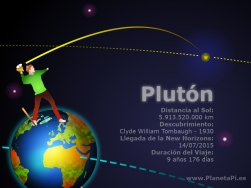 Llegada al planeta enano Plutón